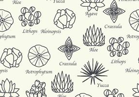 botaniska Mönster