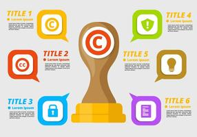 Gratis Copyright Infographic Vector
