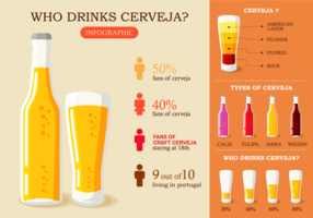 Cerveja Infográfico