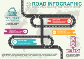Hoja de ruta Infografía