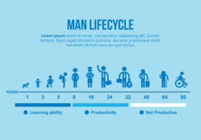 Man Lifecycle Illustratie