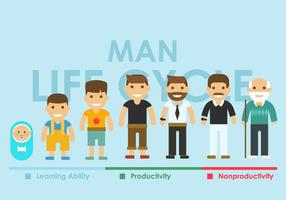 Vector del ciclo de vida del hombre