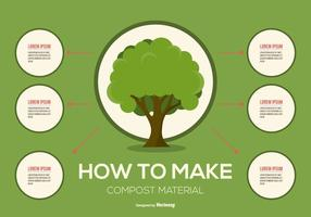 Compost Infographic Illustration vector