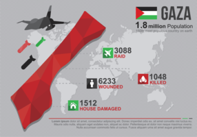 infografica di gaza