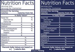 Vector Nutritional Facts Label