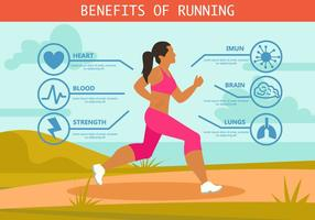Beneficios de correr vector