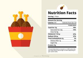 Nutrition Fakta av ett stycke Fried Fried Chicken Drumstick Vector