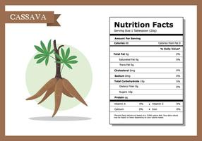 Nutrition Facts Cassava Vector