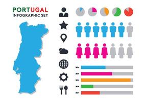 Portugal Infographic Set