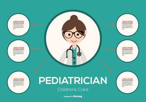 Pediatrician Infographic Illustration