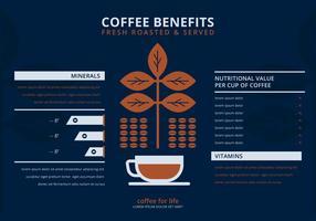 Benefici di bere un caffè