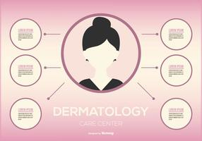 Dermotology Infographic Illustration