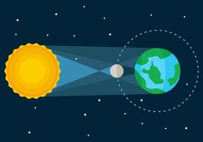 Free Outstanding Solar Eclipse Vectors