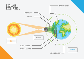 Solar Eclipse Vector Graphic