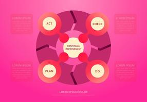 Lifecycle Product. Continual Improvement vector