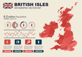 British Isles and republic of Ireland Infographic vector
