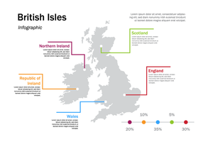 British Isles and Republic of Ireland Infographic