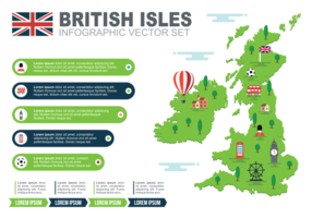 Republic of Ireland and British Isles infographic vector