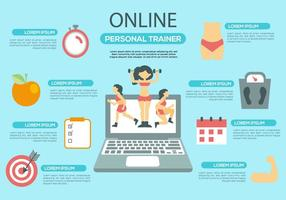 Free Online Personal Trainer Infographic Vector