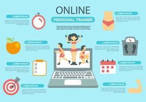 Gratis Online Personlig Trainer Infographic Vector