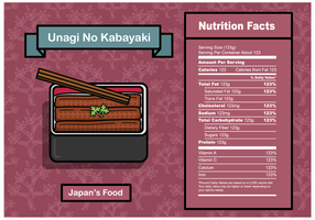 Unagi No Kabayaki Nutrition Facts Vector