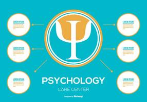 Psychology Infographic Illustration