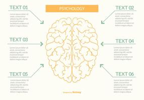 Flache Stil Psychologie Infografische Illustration