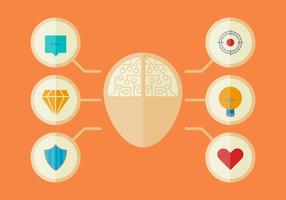 Gratis Iconic Open Mind Vector