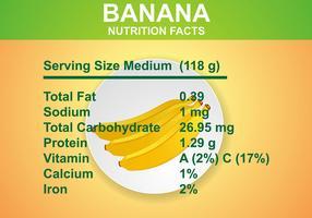Datos nutricionales de plátano Vector