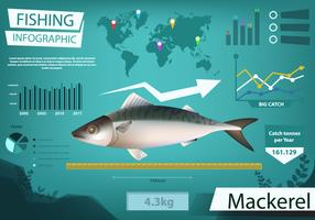 Makreel Vector