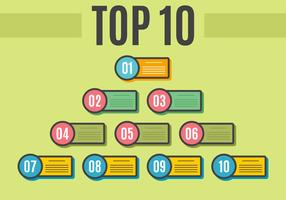 Gratis Utestående Top 10 vektorer