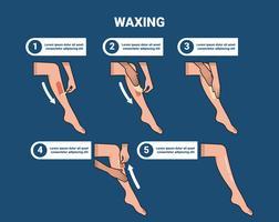 Ilustración de vector de tutorial de cera de piernas
