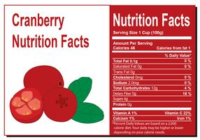 Cranberries Nutrition Fact