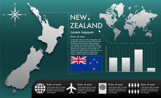 Vector zelanda infografía
