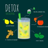 Detox vatten illustration