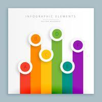 Representación gráfica de barras de colores.