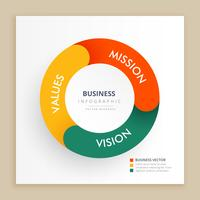infograph chart with mission vision and values