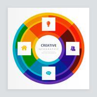 kreativt infografiskt koncept