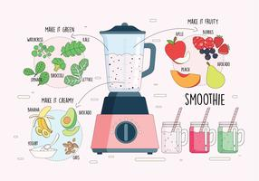 Smoothie e vetor de ingredientes