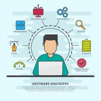 Vrije Software Engineers Vector-collectie
