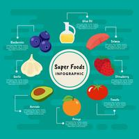Gratis Super Foods Vector Infographic