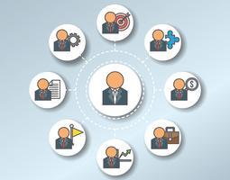 Business Organogram