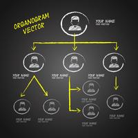 Organogram schoolbord Vector ontwerp