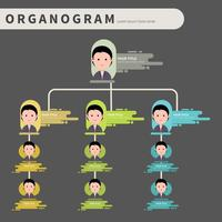 Organogram med plattstil illustration