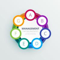 Gestión de plantilla de infografía círculo de diferentes colores.