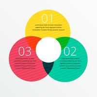 Diseño infográfico de tres pasos con espacio para tu texto.