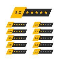 rever o símbolo de classificação por estrelas