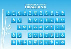 Japanese Letters Hiragana Alphabet