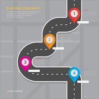 Carte routière infographique