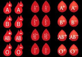 Blodtypdroppar